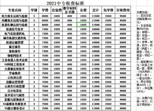 石家庄东华铁路学校中专收费.jpg