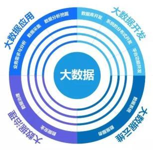石家庄东华铁路学校大数据专业