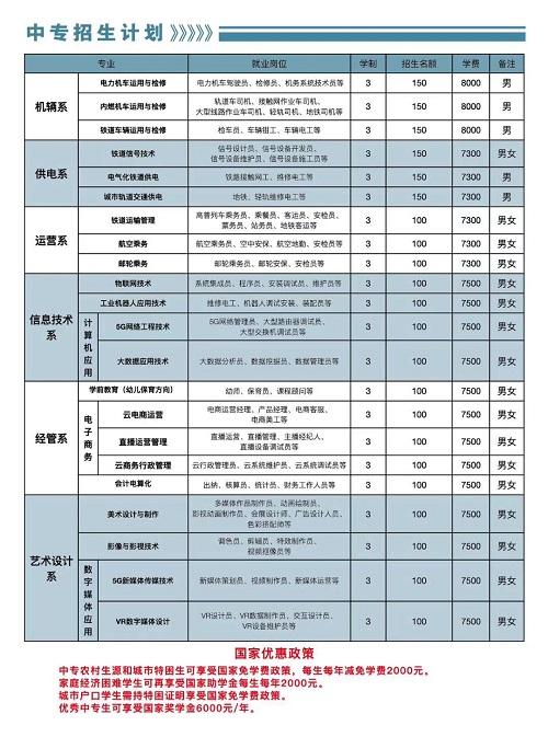 石家庄东华铁路学校有多少专业?